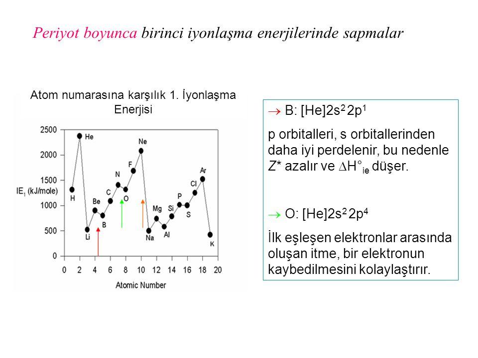 Periyot boyunca birinci iyonlaşma enerjilerinde sapmalar  B: [He]2s 2 2p 1 p orbitalleri, s orbitallerinden daha iyi perdelenir, bu nedenle Z* azalır