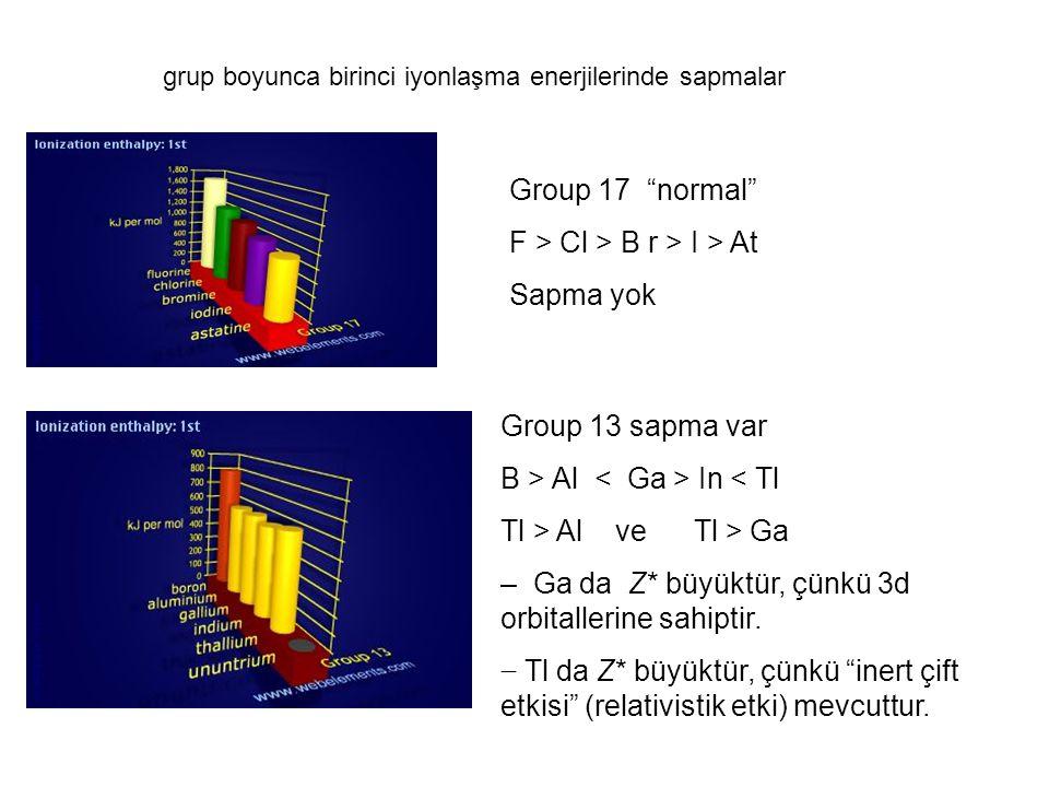 """grup boyunca birinci iyonlaşma enerjilerinde sapmalar Group 17 """"normal"""" F > Cl > B r > I > At Sapma yok Group 13 sapma var B > Al In < Tl Tl > Al ve T"""