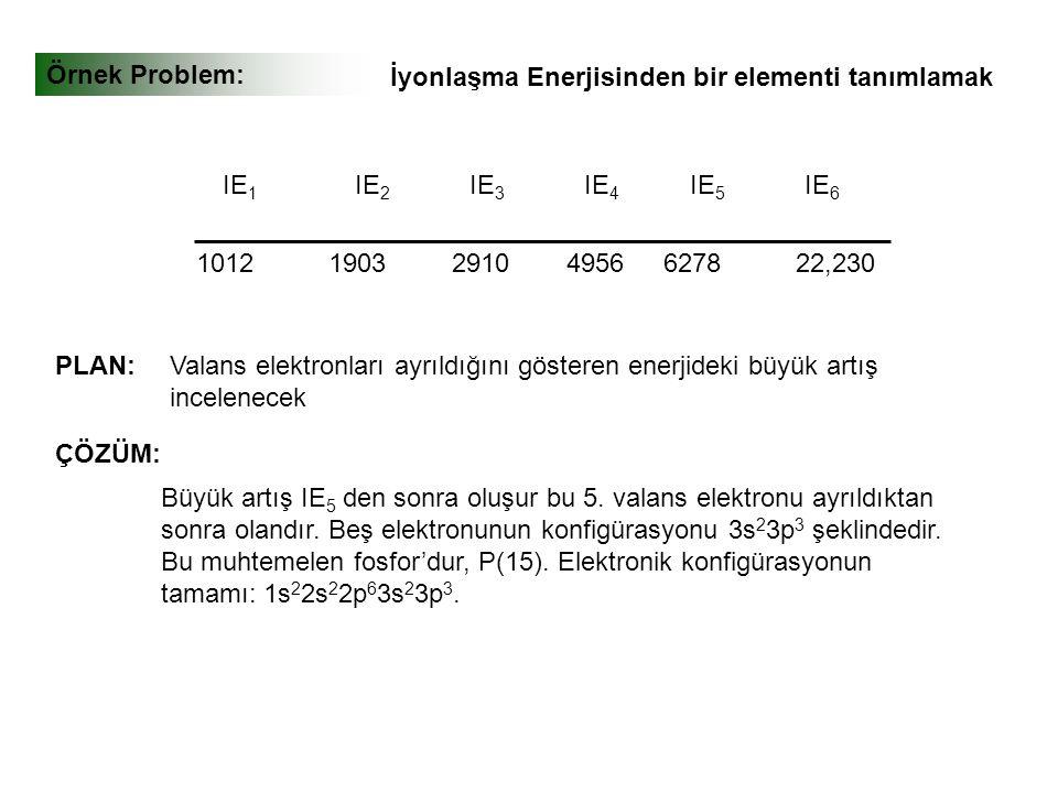 Örnek Problem: İyonlaşma Enerjisinden bir elementi tanımlamak PLAN: ÇÖZÜM: IE 1 IE 2 IE 3 IE 4 IE 5 IE 6 1012190329104956627822,230 Valans elektronlar