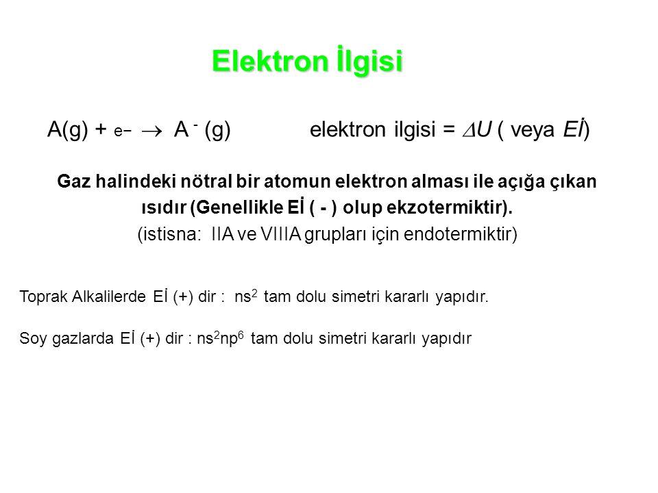 Elektron İlgisi A(g) + e−  A - (g) elektron ilgisi =  U ( veya Eİ) Gaz halindeki nötral bir atomun elektron alması ile açığa çıkan ısıdır (Genellikl