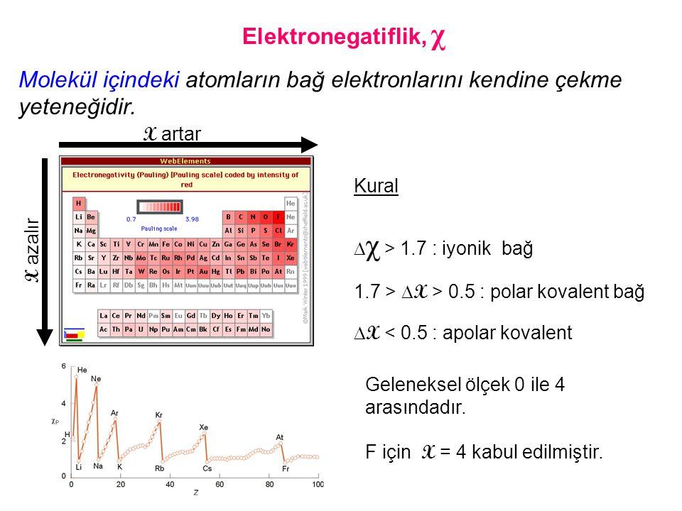 Elektronegatiflik, χ Molekül içindeki atomların bağ elektronlarını kendine çekme yeteneğidir. X artar X azalır Geleneksel ölçek 0 ile 4 arasındadır. F