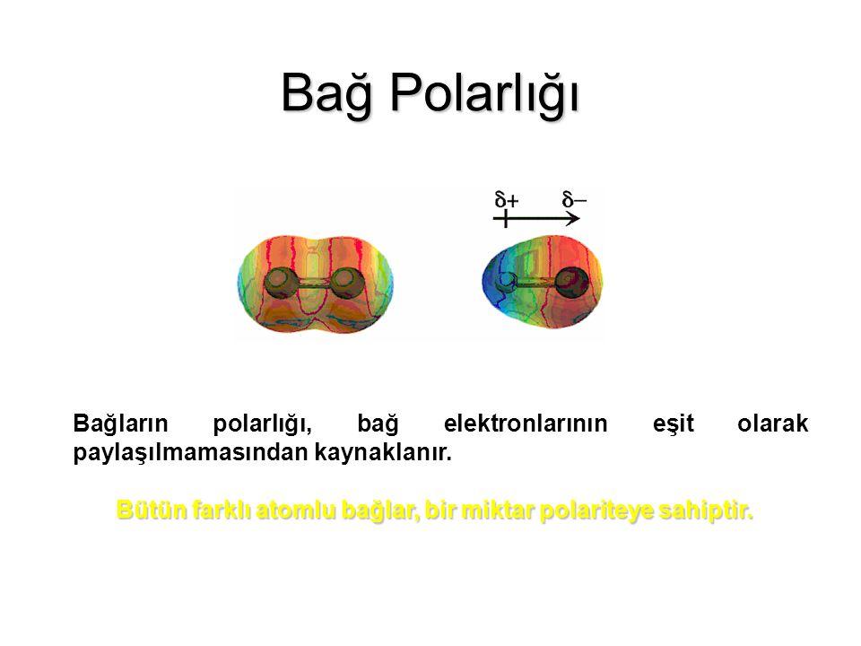 Bağ Polarlığı Bağların polarlığı, bağ elektronlarının eşit olarak paylaşılmamasından kaynaklanır. Bütün farklı atomlu bağlar, bir miktar polariteye sa