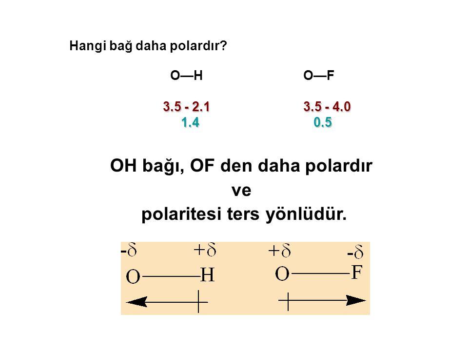 Hangi bağ daha polardır? O—HO—F 3.5 - 2.13.5 - 4.0 1.4 0.5 1.4 0.5 OH bağı, OF den daha polardır ve polaritesi ters yönlüdür.