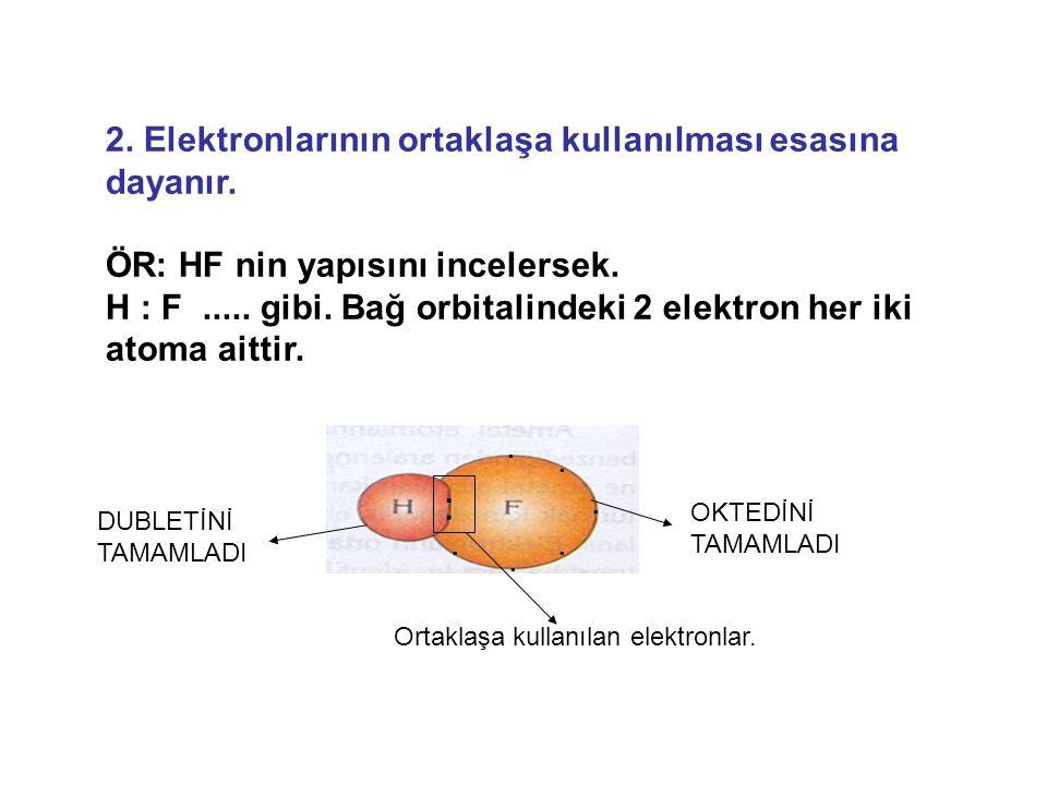 2. Elektronlarının ortaklaşa kullanılması esasına dayanır. ÖR: HF nin yapısını incelersek. H : F..... gibi. Bağ orbitalindeki 2 elektron her iki atoma