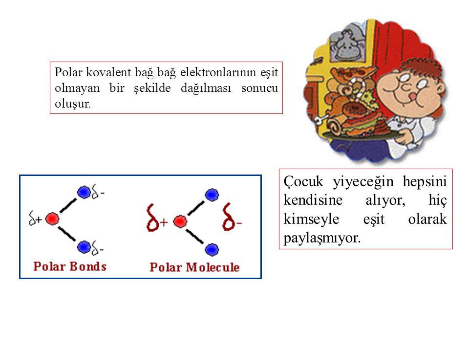 Polar kovalent bağ bağ elektronlarının eşit olmayan bir şekilde dağılması sonucu oluşur. Çocuk yiyeceğin hepsini kendisine alıyor, hiç kimseyle eşit o