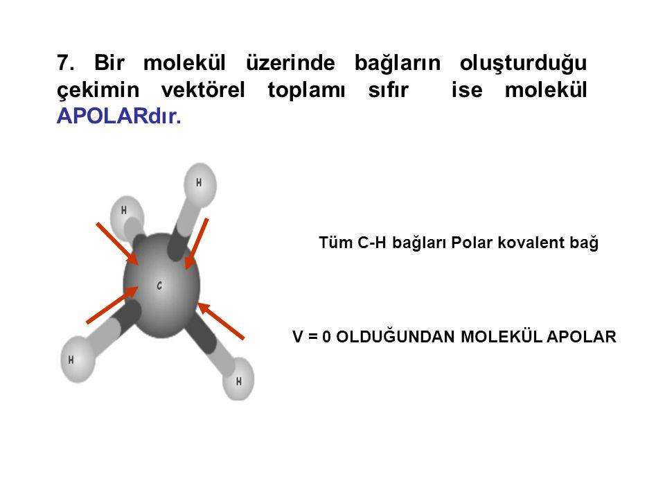 7. Bir molekül üzerinde bağların oluşturduğu çekimin vektörel toplamı sıfır ise molekül APOLARdır. Tüm C-H bağları Polar kovalent bağ V = 0 OLDUĞUNDAN