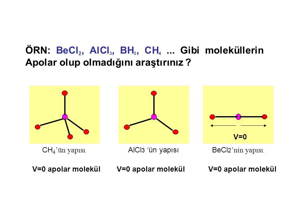 ÖRN: BeCl 2, AlCl 3, BH 3, CH 4... Gibi moleküllerin Apolar olup olmadığını araştırınız ? CH 4 'ün yapısı. AlCl 3 'ün yapısıBeCl 2 'nin yapısı. V=0 V=
