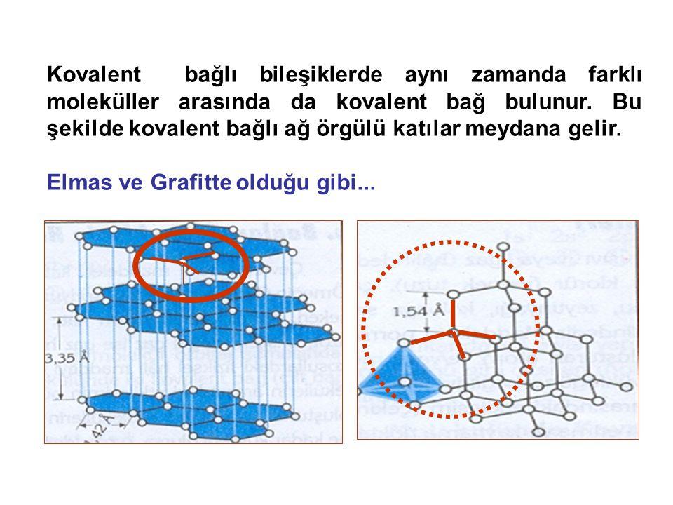 Kovalent bağlı bileşiklerde aynı zamanda farklı moleküller arasında da kovalent bağ bulunur. Bu şekilde kovalent bağlı ağ örgülü katılar meydana gelir