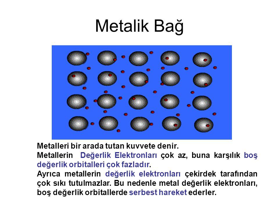 Metalik Bağ Metalleri bir arada tutan kuvvete denir. Metallerin Değerlik Elektronları çok az, buna karşılık boş değerlik orbitalleri çok fazladır. Ayr