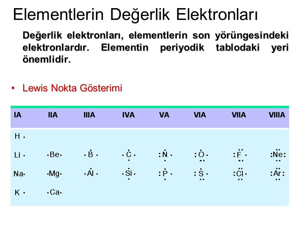 Elementlerin Değerlik Elektronları Değerlik elektronları, elementlerin son yörüngesindeki elektronlardır. Elementin periyodik tablodaki yeri önemlidir