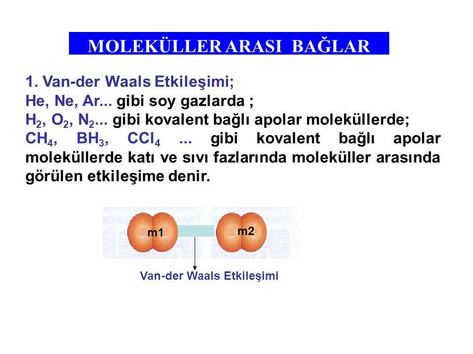MOLEKÜLLER ARASI BAĞLAR 1. Van-der Waals Etkileşimi; He, Ne, Ar... gibi soy gazlarda ; H 2, O 2, N 2... gibi kovalent bağlı apolar moleküllerde; CH 4,