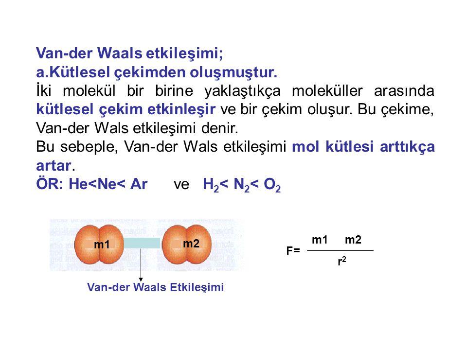 Van-der Waals etkileşimi; a.Kütlesel çekimden oluşmuştur. İki molekül bir birine yaklaştıkça moleküller arasında kütlesel çekim etkinleşir ve bir çeki