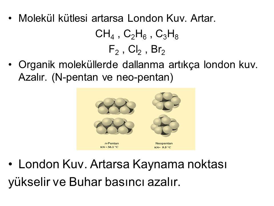 Molekül kütlesi artarsa London Kuv. Artar. CH 4, C 2 H 6, C 3 H 8 F 2, Cl 2, Br 2 Organik moleküllerde dallanma artıkça london kuv. Azalır. (N-pentan