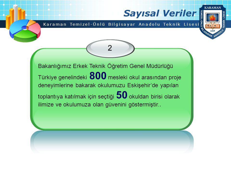 Karaman Temizel-Ünlü Bilgisayar Anadolu Teknik Lisesi Sayısal Veriler 2 Bakanlığımız Erkek Teknik Öğretim Genel Müdürlüğü Türkiye genelindeki 800 mesl