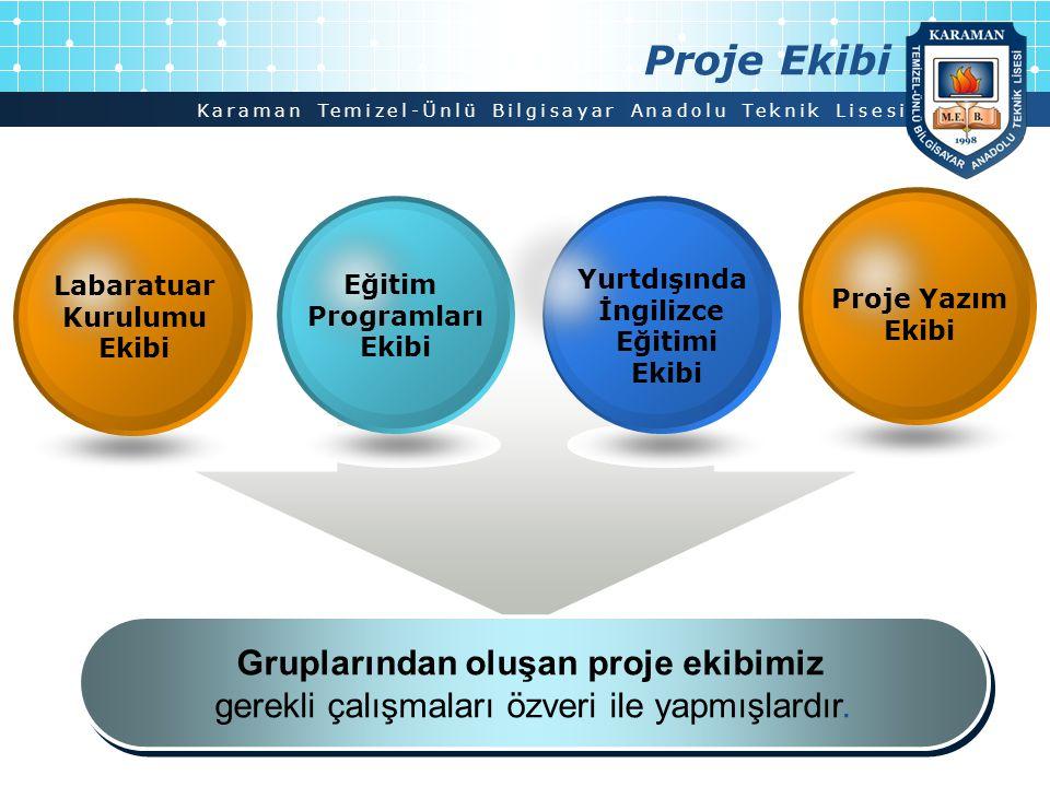 Karaman Temizel-Ünlü Bilgisayar Anadolu Teknik Lisesi Proje Ekibi Gruplarından oluşan proje ekibimiz gerekli çalışmaları özveri ile yapmışlardır. Grup