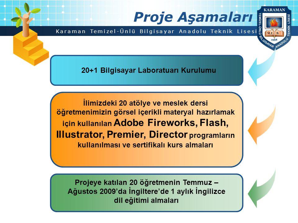 Karaman Temizel-Ünlü Bilgisayar Anadolu Teknik Lisesi Proje Aşamaları İlimizdeki 20 atölye ve meslek dersi öğretmenimizin görsel içerikli materyal haz