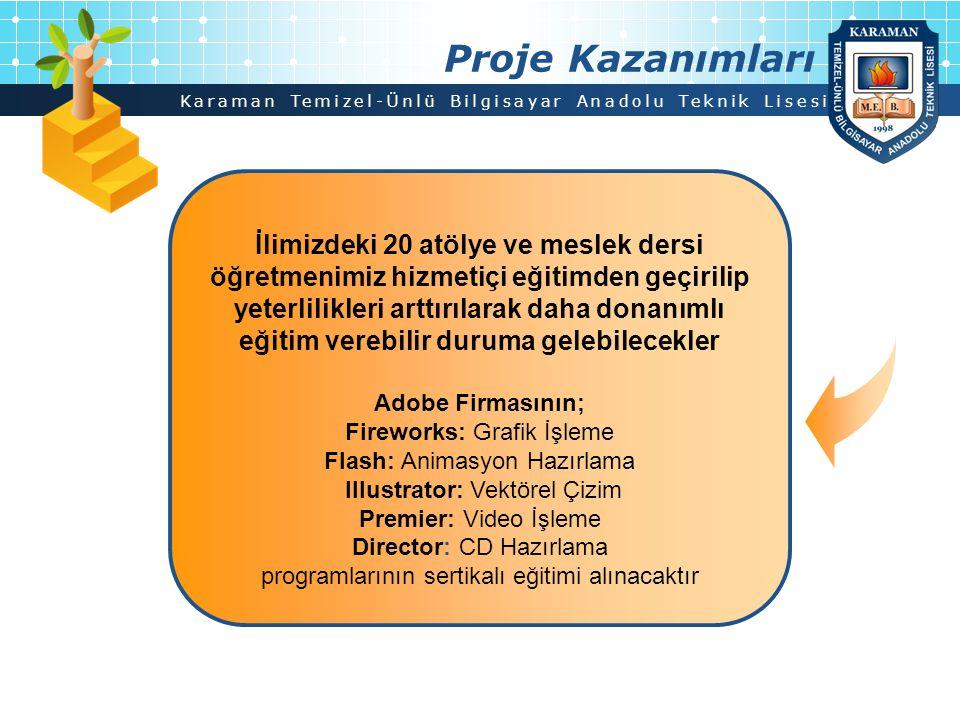 Karaman Temizel-Ünlü Bilgisayar Anadolu Teknik Lisesi Proje Kazanımları İlimizdeki 20 atölye ve meslek dersi öğretmenimiz hizmetiçi eğitimden geçirili