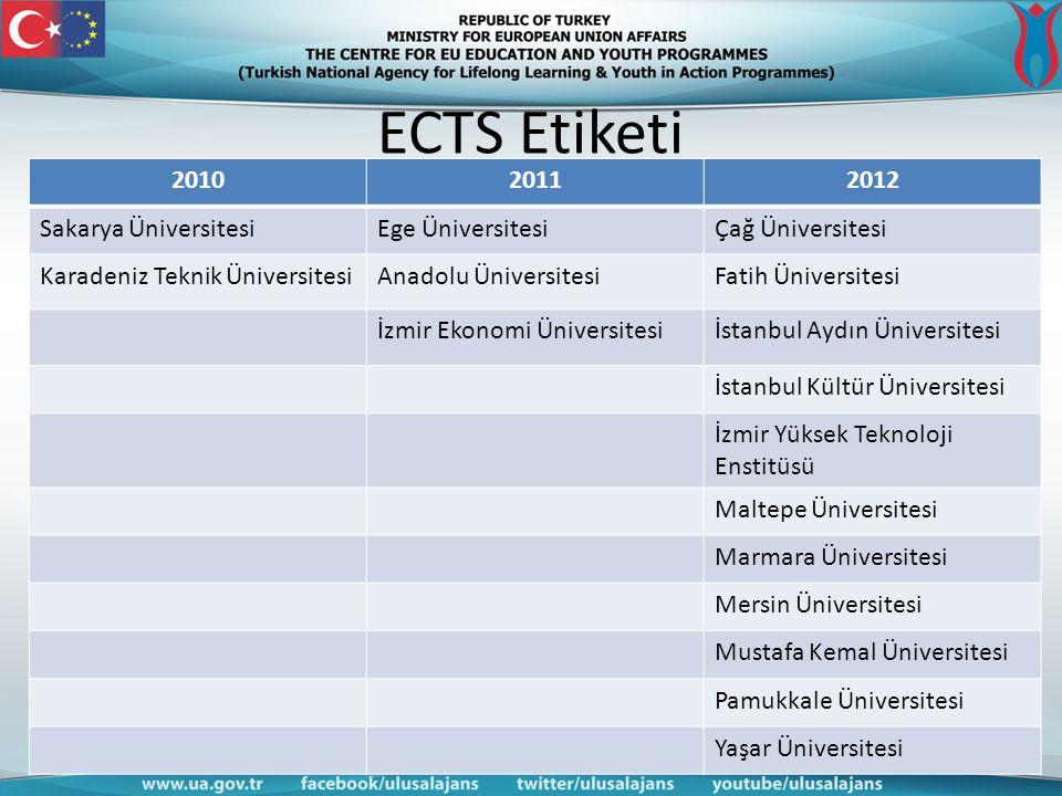 ECTS Etiketi 201020112012 Sakarya ÜniversitesiEge ÜniversitesiÇağ Üniversitesi Karadeniz Teknik ÜniversitesiAnadolu ÜniversitesiFatih Üniversitesi İzm