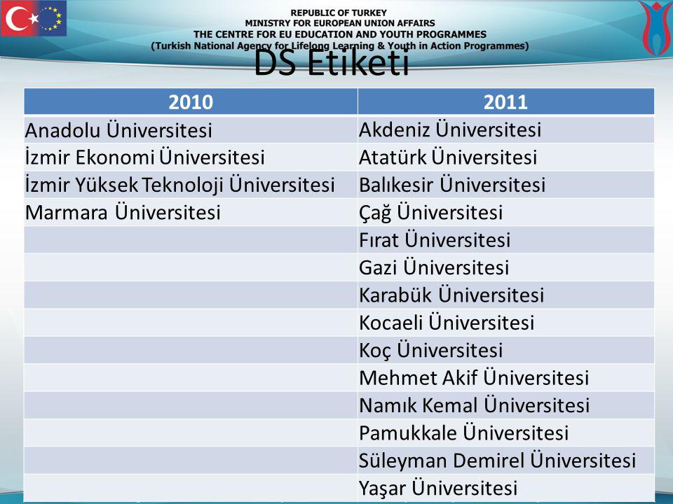 DS Etiketi 20102011 Anadolu Üniversitesi Akdeniz Üniversitesi İzmir Ekonomi ÜniversitesiAtatürk Üniversitesi İzmir Yüksek Teknoloji ÜniversitesiBalıke