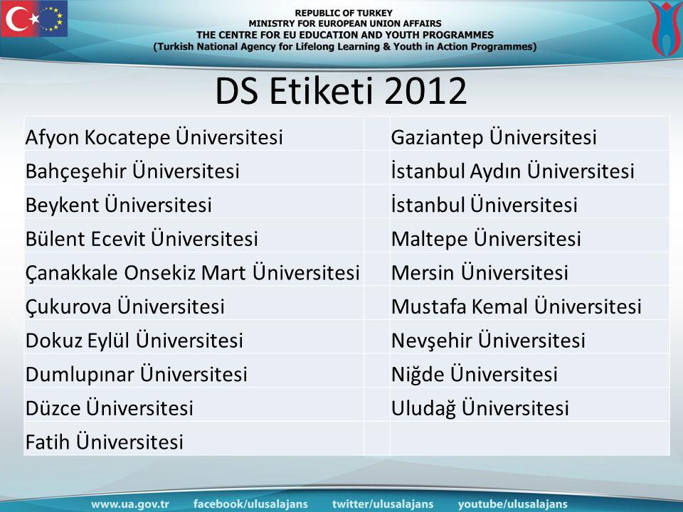 DS Etiketi 2012 Afyon Kocatepe Üniversitesi Gaziantep Üniversitesi Bahçeşehir Üniversitesi İstanbul Aydın Üniversitesi Beykent Üniversitesi İstanbul Ü