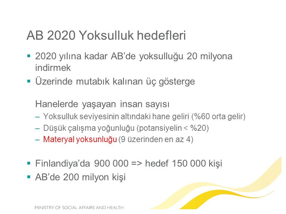 AB 2020 Yoksulluk hedefleri  2020 yılına kadar AB'de yoksulluğu 20 milyona indirmek  Üzerinde mutabık kalınan üç gösterge Hanelerde yaşayan insan sa