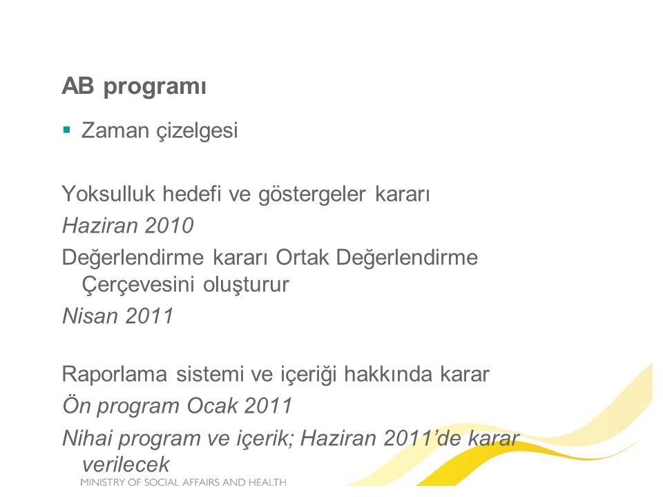 AB programı  Zaman çizelgesi Yoksulluk hedefi ve göstergeler kararı Haziran 2010 Değerlendirme kararı Ortak Değerlendirme Çerçevesini oluşturur Nisan
