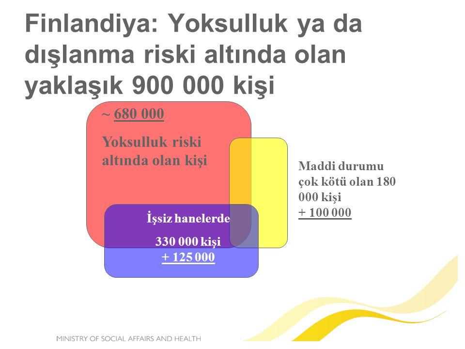 Finlandiya: Yoksulluk ya da dışlanma riski altında olan yaklaşık 900 000 kişi ~ 680 000 Yoksulluk riski altında olan kişi Maddi durumu çok kötü olan 1