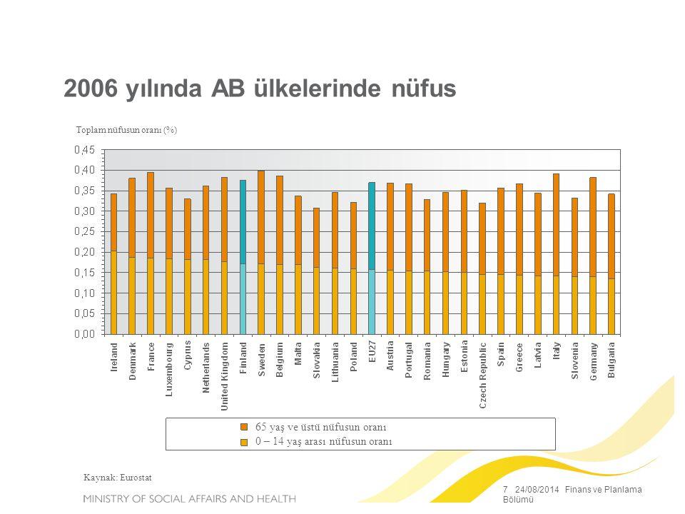 7 24/08/2014 Finans ve Planlama Bölümü 2006 yılında AB ülkelerinde nüfus Toplam nüfusun oranı (%) Kaynak: Eurostat 65 yaş ve üstü nüfusun oranı 0 – 14 yaş arası nüfusun oranı