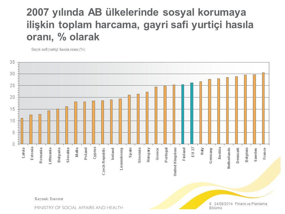 8 24/08/2014 Finans ve Planlama Bölümü 2007 yılında AB ülkelerinde sosyal korumaya ilişkin toplam harcama, gayri safi yurtiçi hasıla oranı, % olarak Gayri safi yurtiçi hasıla oranı (%) Kaynak: Eurostat
