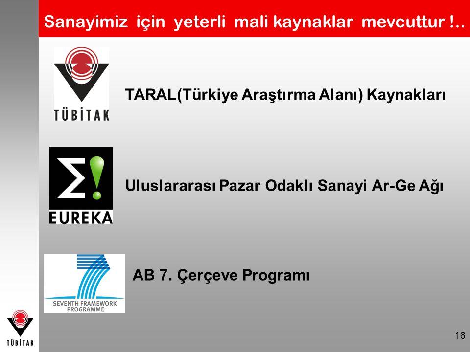 16 TARAL(Türkiye Araştırma Alanı) Kaynakları Uluslararası Pazar Odaklı Sanayi Ar-Ge Ağı AB 7. Çerçeve Programı Sanayimiz için yeterli mali kaynaklar m