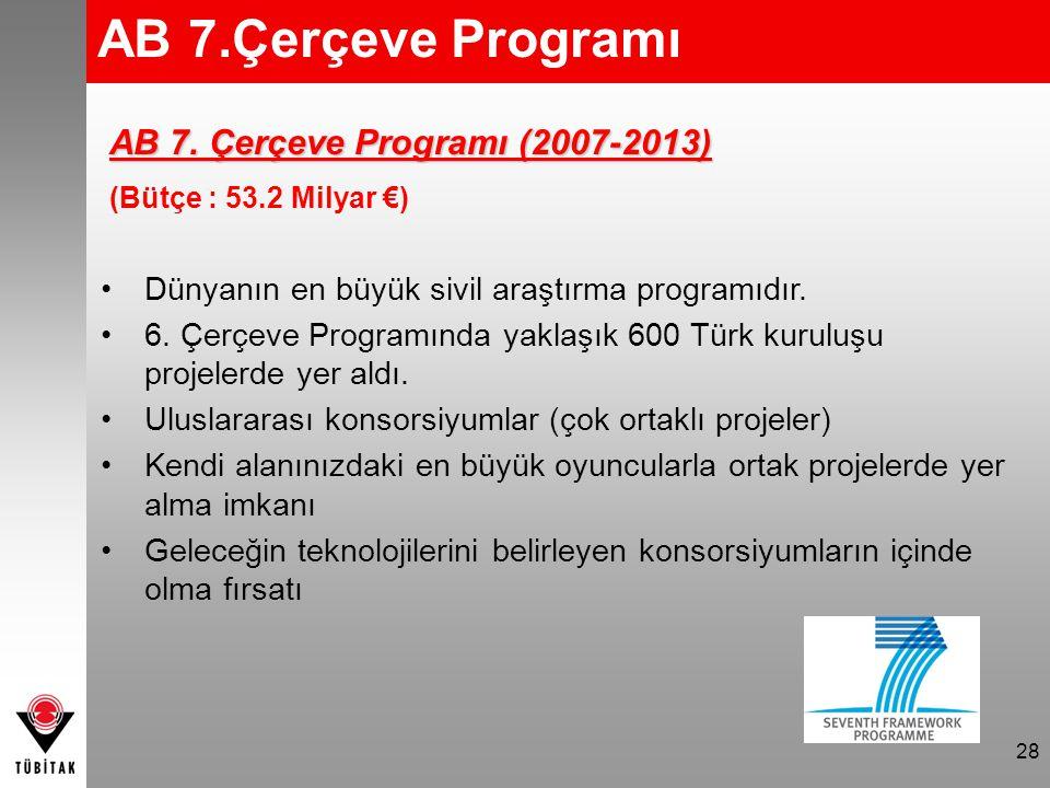28 AB 7. Çerçeve Programı (2007-2013) (Bütçe : 53.2 Milyar €) Dünyanın en büyük sivil araştırma programıdır. 6. Çerçeve Programında yaklaşık 600 Türk