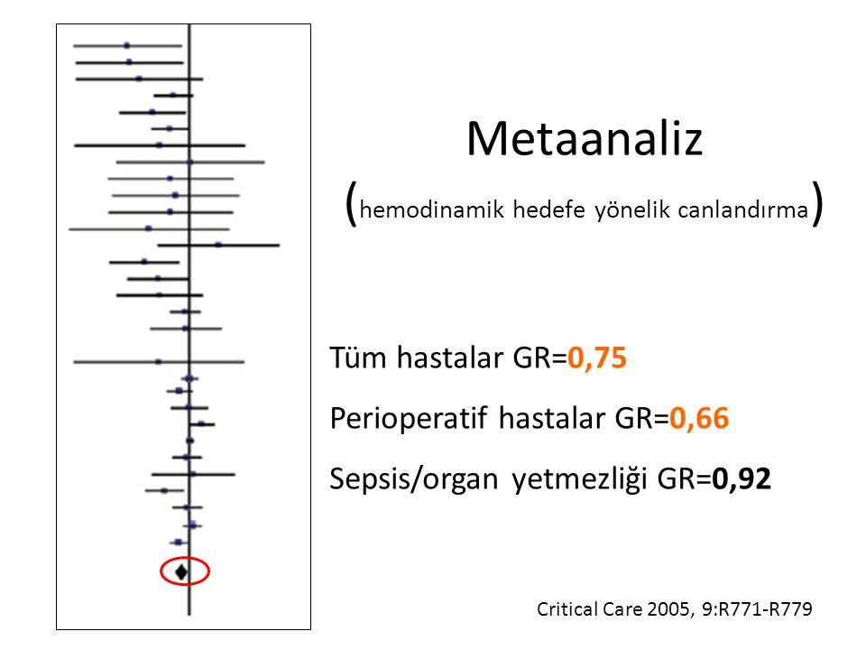Metaanaliz ( hemodinamik hedefe yönelik canlandırma ) Tüm hastalar GR=0,75 Perioperatif hastalar GR=0,66 Sepsis/organ yetmezliği GR=0,92 Critical Care