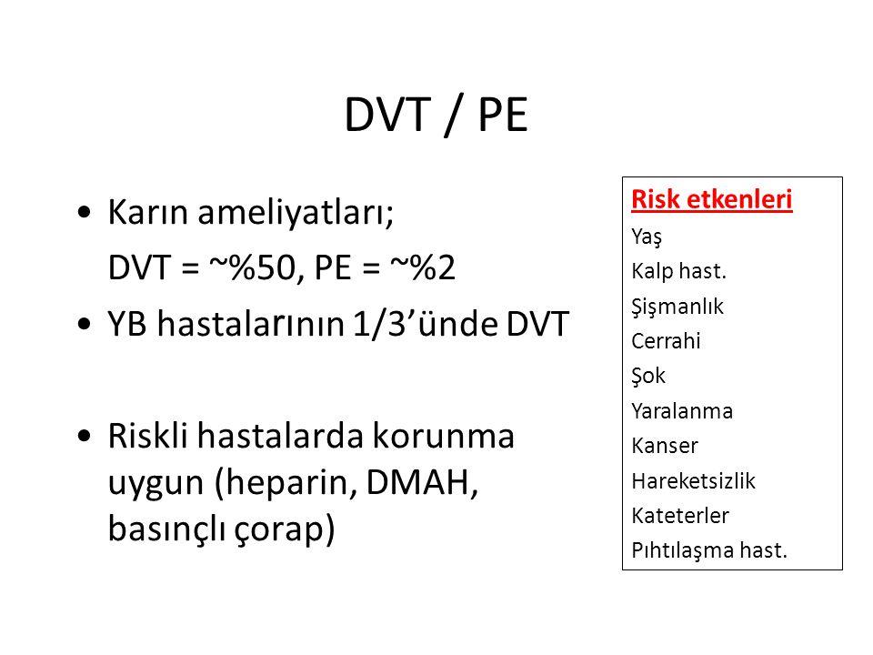 DVT / PE Karın ameliyatları; DVT = ~%50, PE = ~%2 YB hastala rı nın 1/3'ünde DVT Riskli hastalarda korunma uygun (heparin, DMAH, basınçlı çorap) Risk etkenleri Yaş Kalp hast.