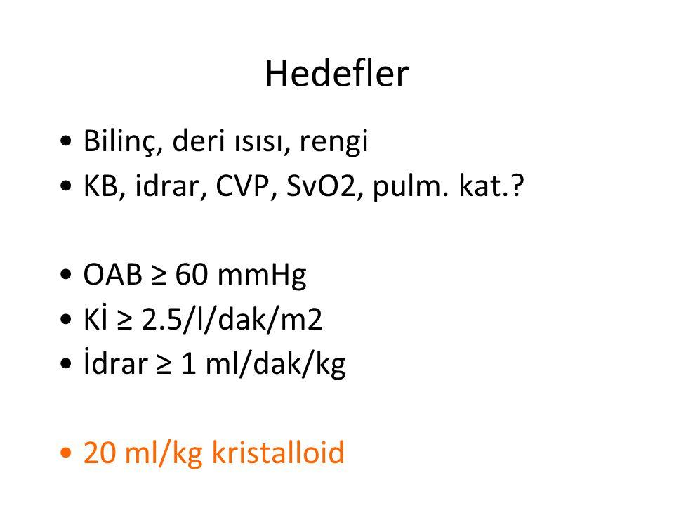 Hedefler Bilinç, deri ısısı, rengi KB, idrar, CVP, SvO2, pulm. kat.? OAB ≥ 60 mmHg Kİ ≥ 2.5/l/dak/m2 İdrar ≥ 1 ml/dak/kg 20 ml/kg kristalloid