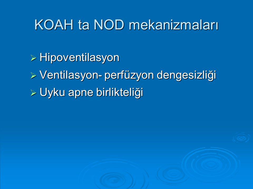 KOAH ta NOD mekanizmaları  Hipoventilasyon  Ventilasyon- perfüzyon dengesizliği  Uyku apne birlikteliği