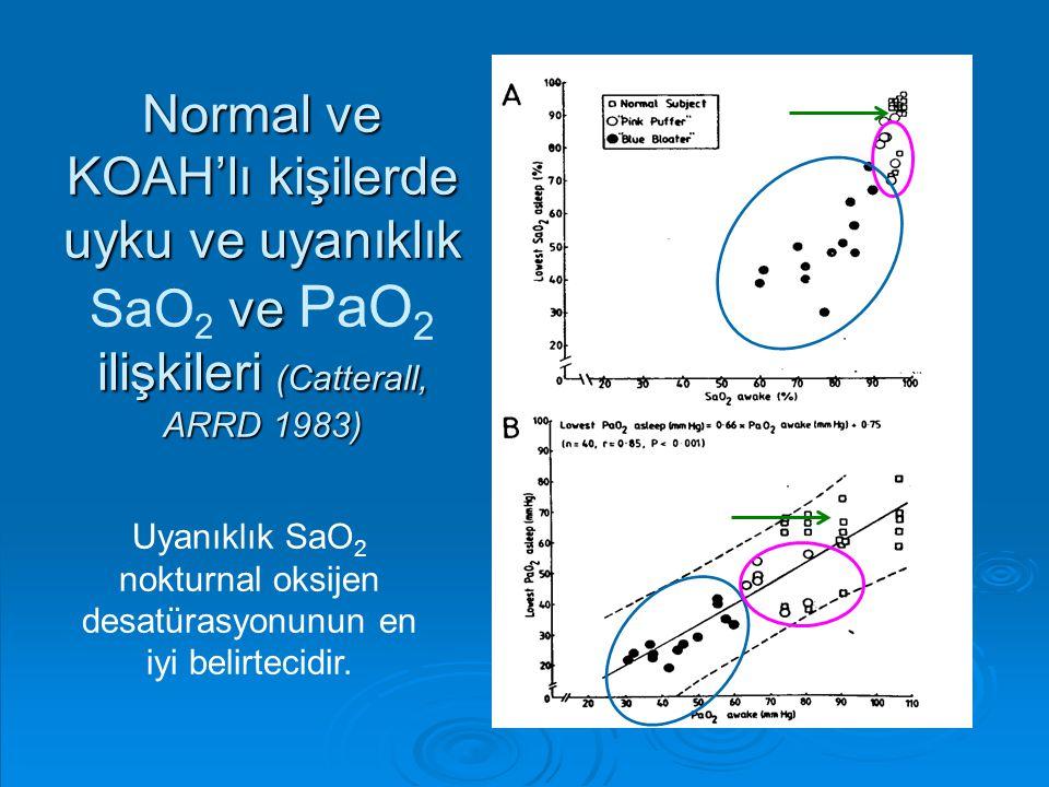 Normal ve KOAH'lı kişilerde uyku ve uyanıklık ve ilişkileri (Catterall, ARRD 1983) Normal ve KOAH'lı kişilerde uyku ve uyanıklık SaO 2 ve PaO 2 ilişki