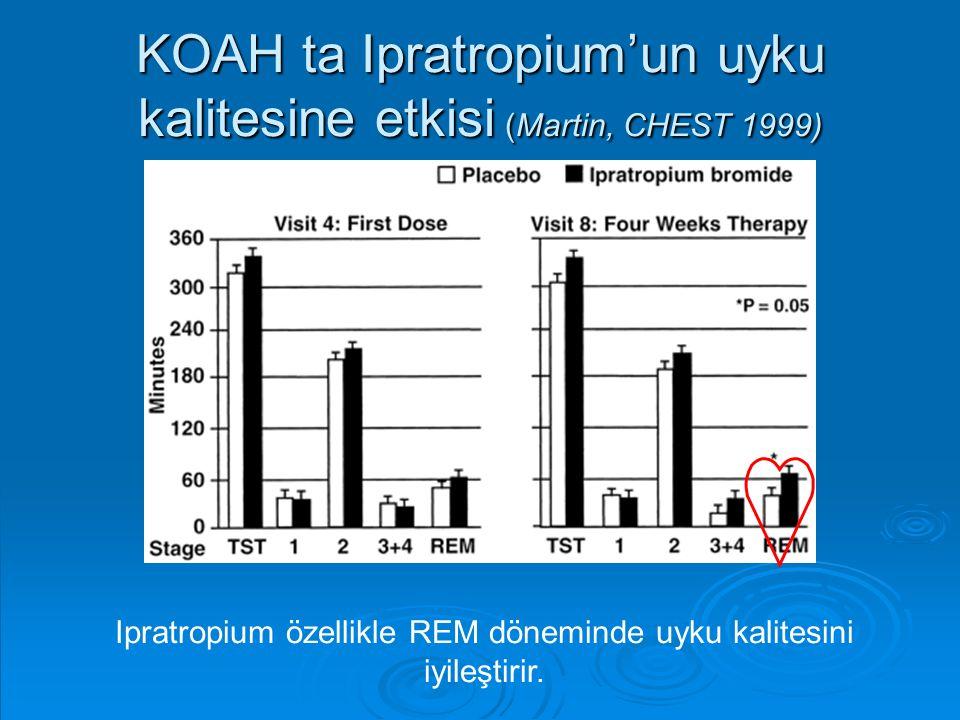 KOAH ta Ipratropium'un uyku kalitesine etkisi (Martin, CHEST 1999) Ipratropium özellikle REM döneminde uyku kalitesini iyileştirir.