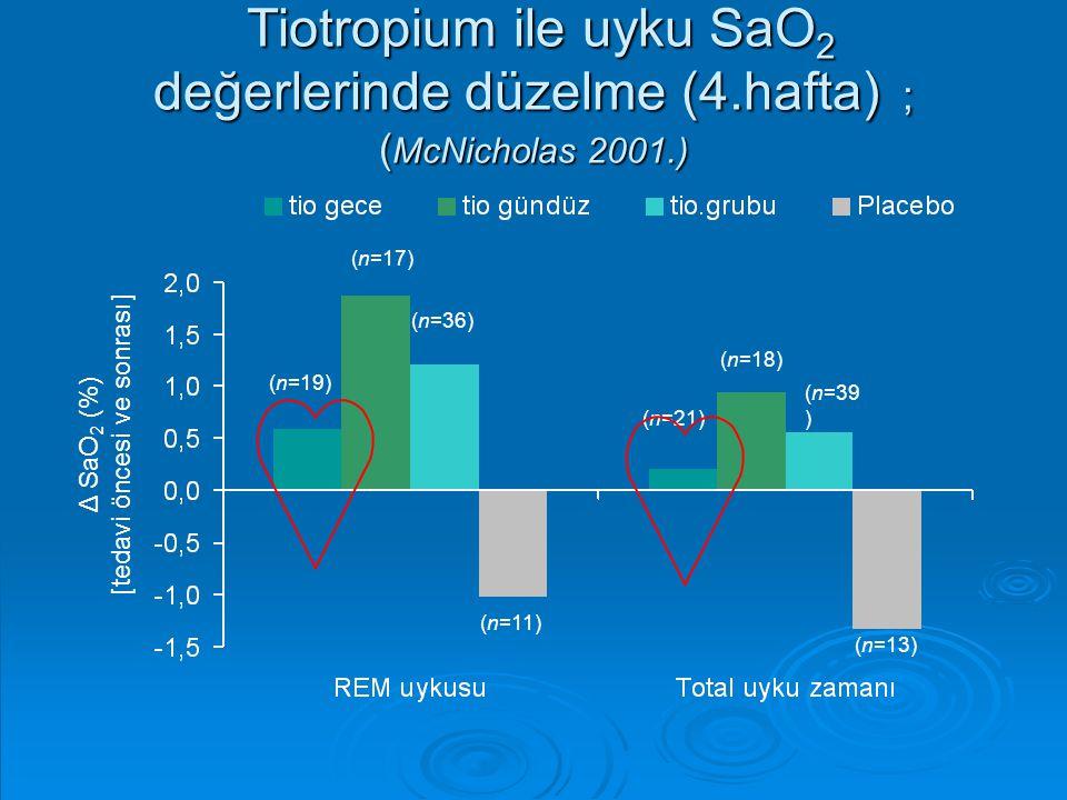 Tiotropium ile uyku SaO 2 değerlerinde düzelme (4.hafta) ; ( McNicholas 2001.) Tiotropium ile uyku SaO 2 değerlerinde düzelme (4.hafta) ; ( McNicholas