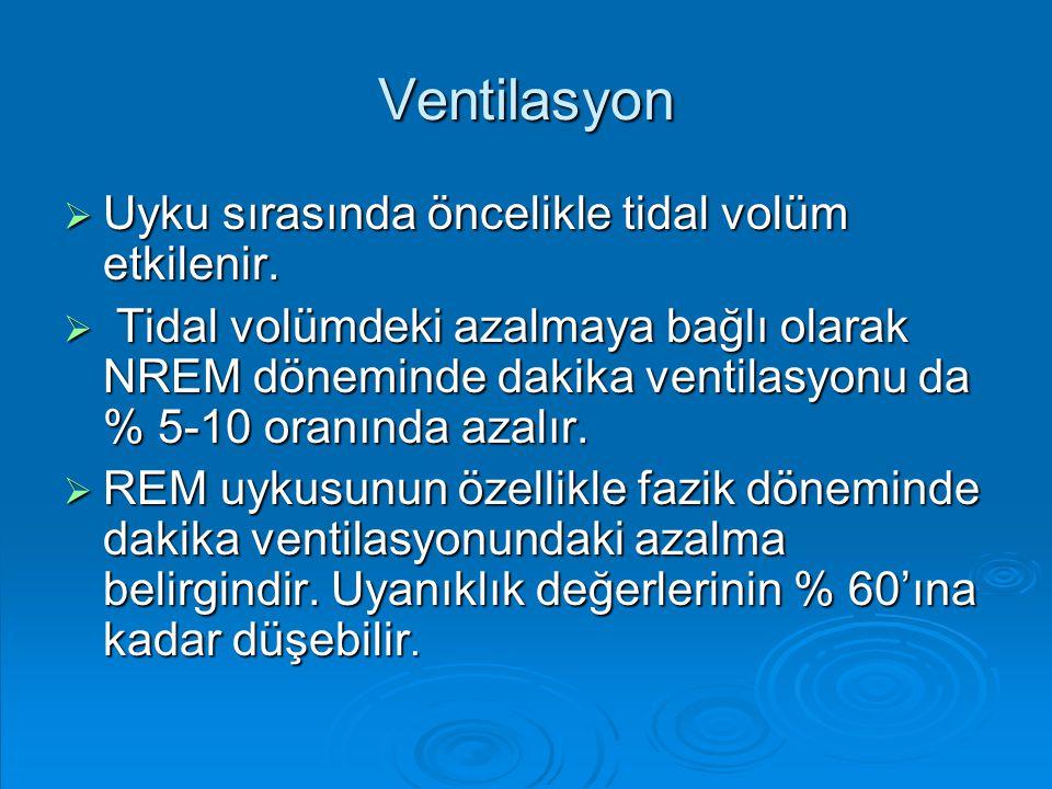 Ventilasyon  Uyku sırasında öncelikle tidal volüm etkilenir.  Tidal volümdeki azalmaya bağlı olarak NREM döneminde dakika ventilasyonu da % 5-10 ora