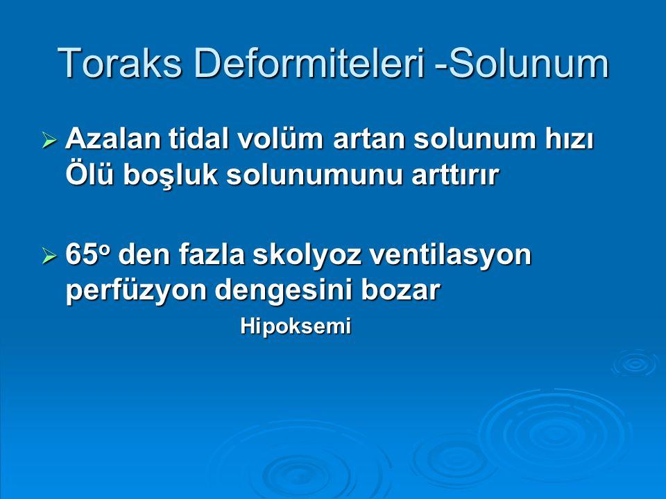 Toraks Deformiteleri -Solunum  Azalan tidal volüm artan solunum hızı Ölü boşluk solunumunu arttırır  65 o den fazla skolyoz ventilasyon perfüzyon de