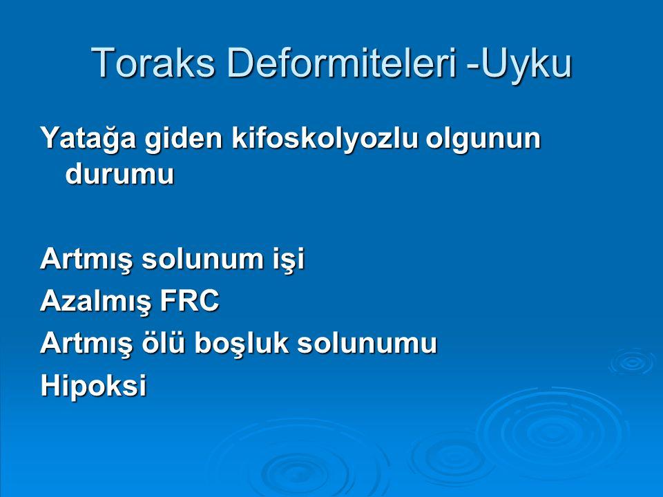 Toraks Deformiteleri -Uyku Yatağa giden kifoskolyozlu olgunun durumu Artmış solunum işi Azalmış FRC Artmış ölü boşluk solunumu Hipoksi