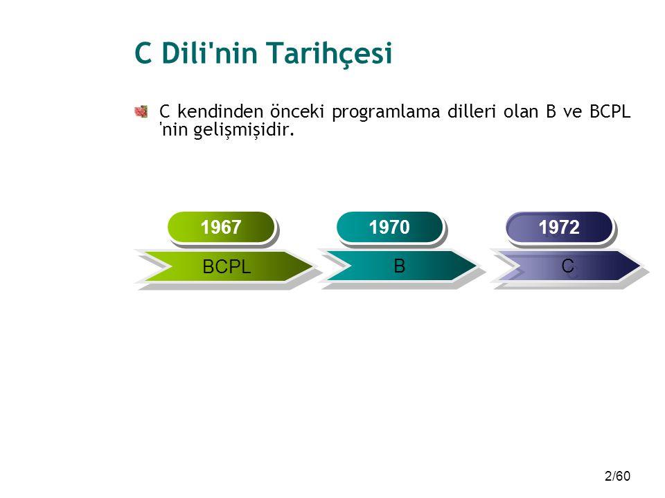 2/60 C Dili'nin Tarihçesi C kendinden önceki programlama dilleri olan B ve BCPL 'nin gelişmişidir. C C B B BCPL 1967 1970 1972