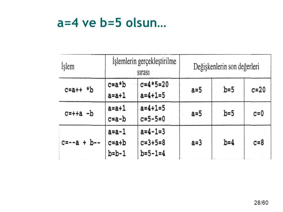 28/60 a=4 ve b=5 olsun…