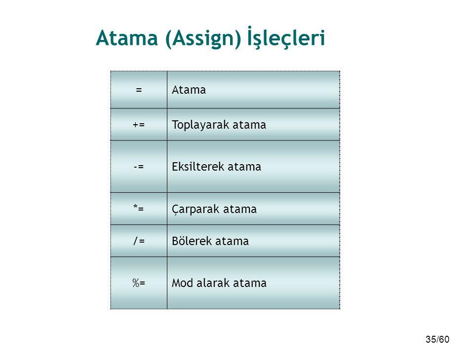 35/60 Atama (Assign) İşleçleri =Atama +=Toplayarak atama -=Eksilterek atama *=Çarparak atama /=Bölerek atama %=Mod alarak atama