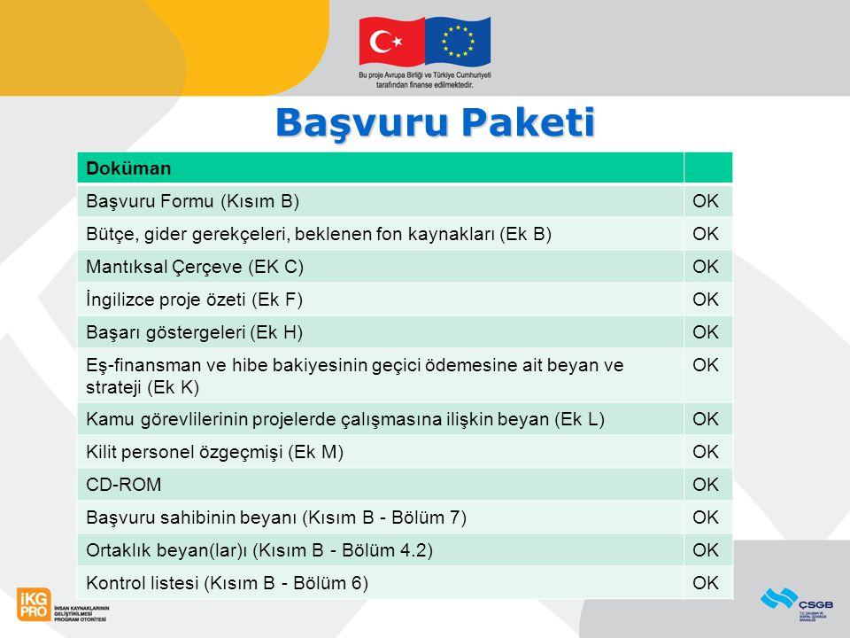 Başvuru Paketi Doküman Başvuru Formu (Kısım B)OK Bütçe, gider gerekçeleri, beklenen fon kaynakları (Ek B)OK Mantıksal Çerçeve (EK C)OK İngilizce proje