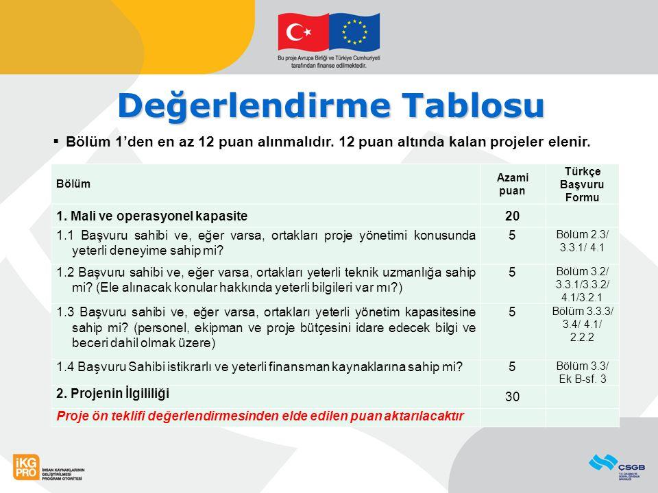 Değerlendirme Tablosu Bölüm Azami puan Türkçe Başvuru Formu 1. Mali ve operasyonel kapasite20 1.1 Başvuru sahibi ve, eğer varsa, ortakları proje yönet