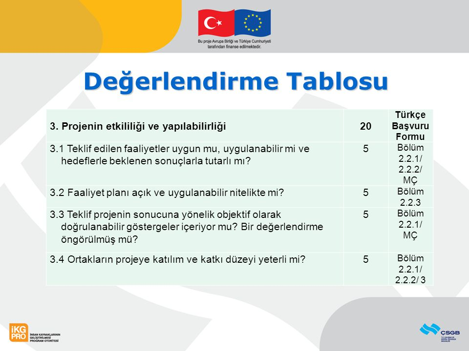 Değerlendirme Tablosu 3. Projenin etkililiği ve yapılabilirliği20 Türkçe Başvuru Formu 3.1 Teklif edilen faaliyetler uygun mu, uygulanabilir mi ve hed