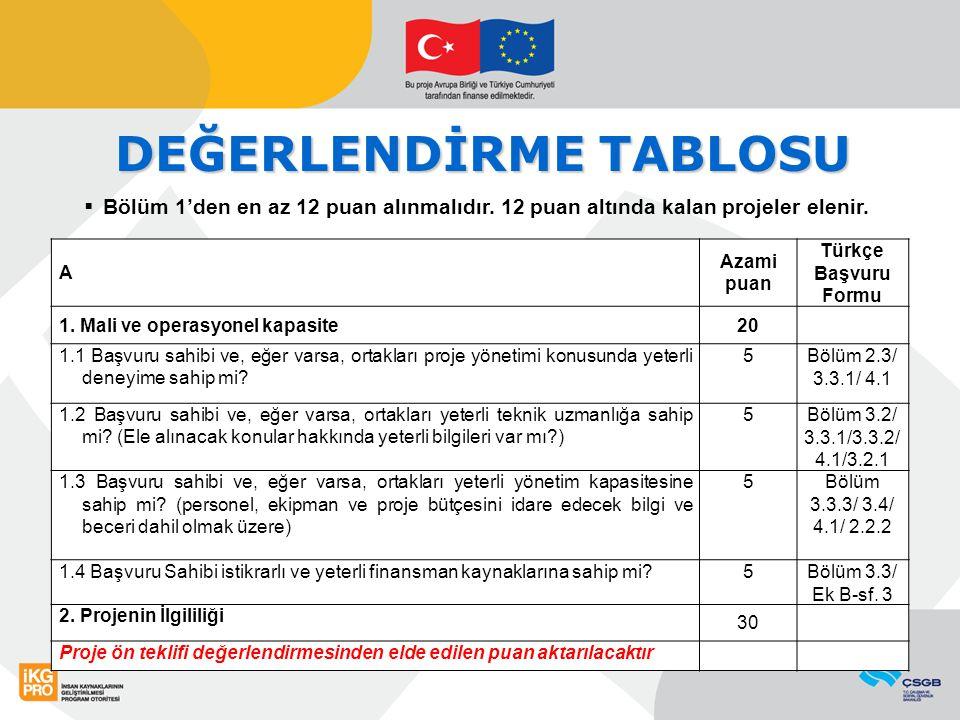 DEĞERLENDİRME TABLOSU A Azami puan Türkçe Başvuru Formu 1. Mali ve operasyonel kapasite20 1.1 Başvuru sahibi ve, eğer varsa, ortakları proje yönetimi