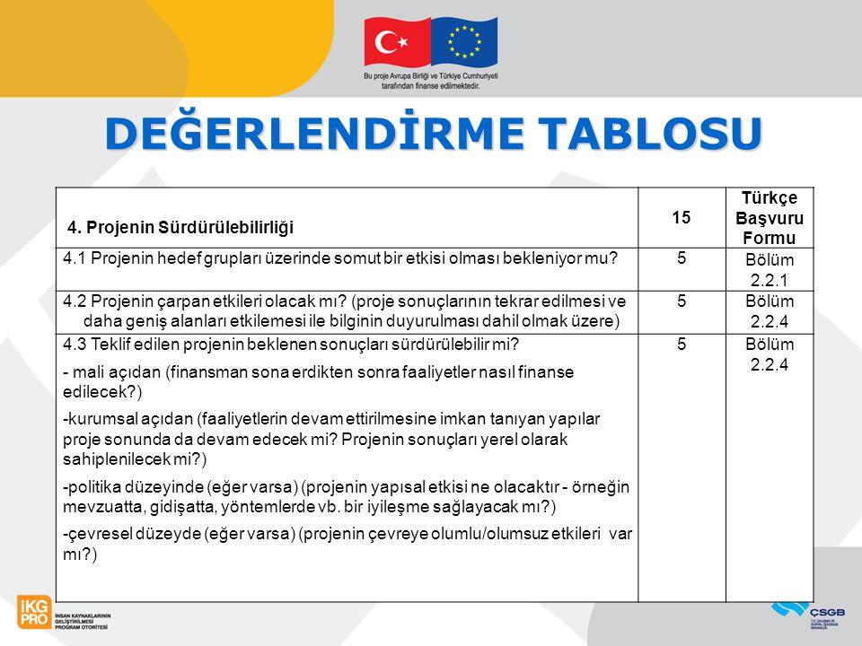 DEĞERLENDİRME TABLOSU 4. Projenin Sürdürülebilirliği 15 Türkçe Başvuru Formu 4.1 Projenin hedef grupları üzerinde somut bir etkisi olması bekleniyor m