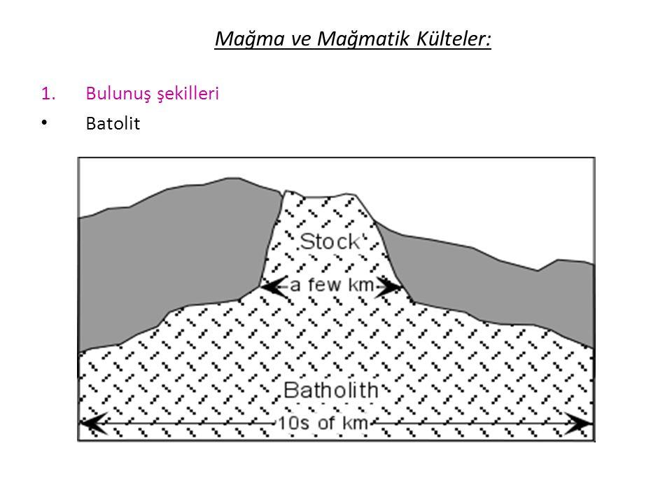 Mağma ve Mağmatik Külteler: 1.Bulunuş şekilleri Batolit